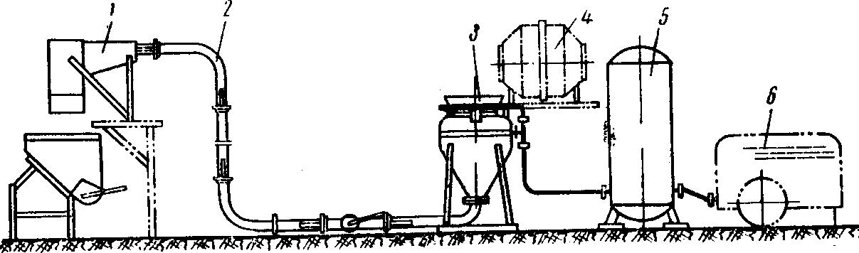 пневматическая установка для транспортирования бетонов