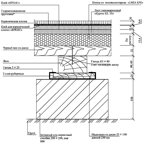 Пол на столбиках с покрытием из керамической плитки