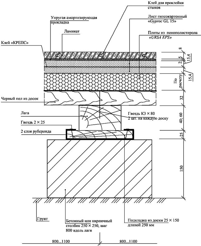 Пол на столбиках с покрытием из ламината