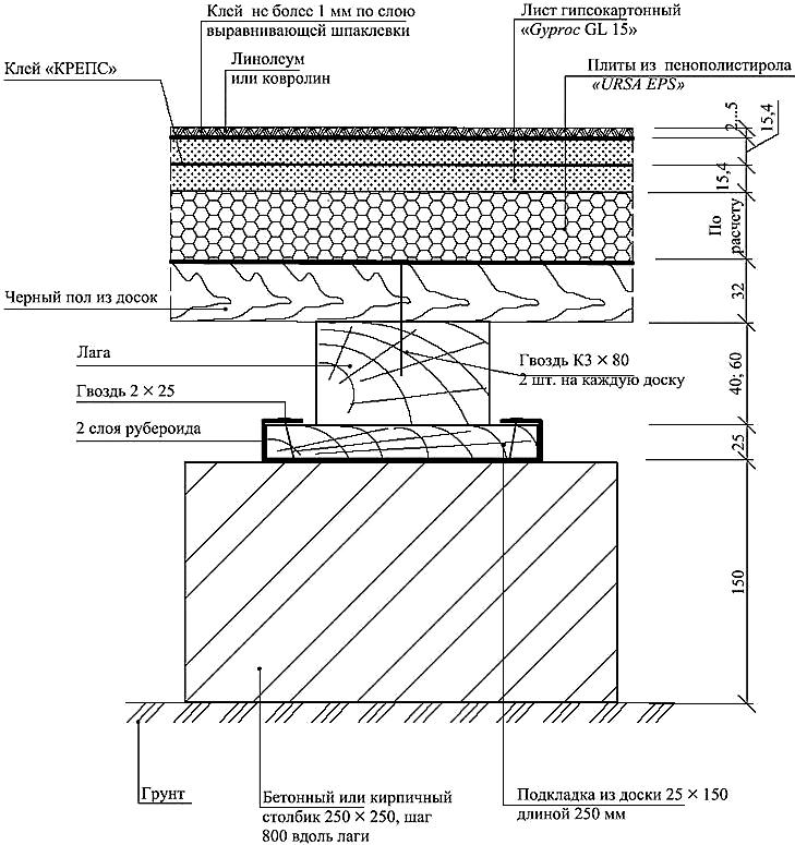 Пол на столбиках с покрытием из линолеума