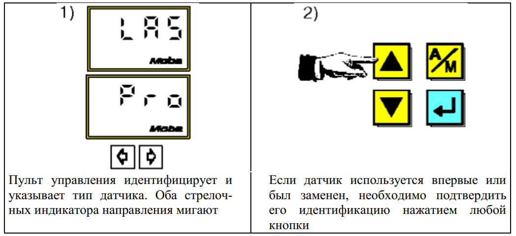 Порядок идентификации датчика