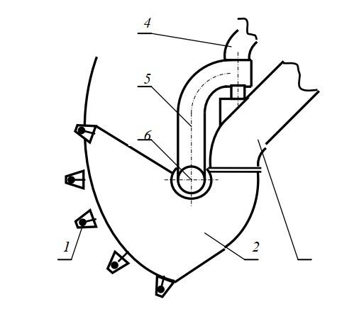 Поворотный рабочий орган с гидромеханическим разрыхлением грунта