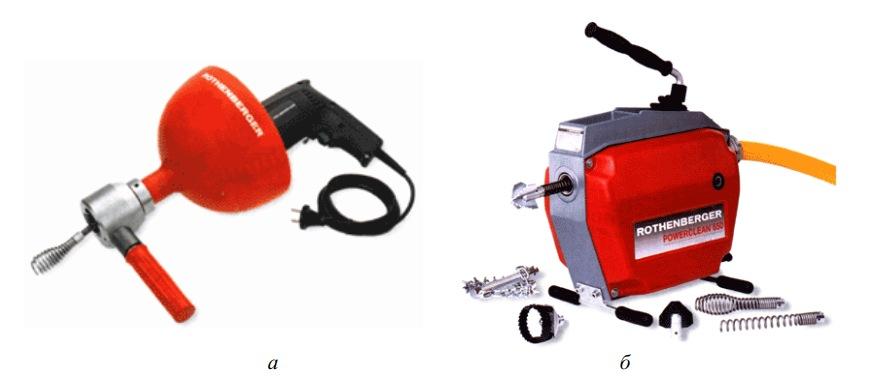 Приспособления с электроприводом для механической прочистки труб