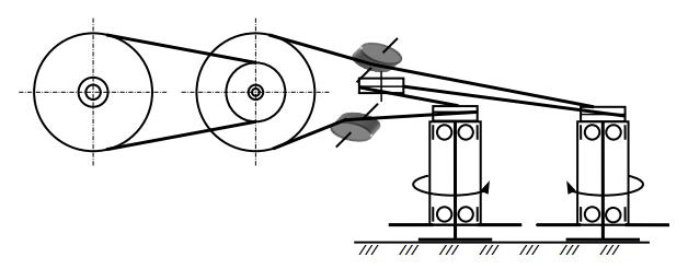 привод роторов двухроторной косилки Л-501 с механическим приводом