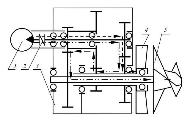привод шнекороторного рабочего органа