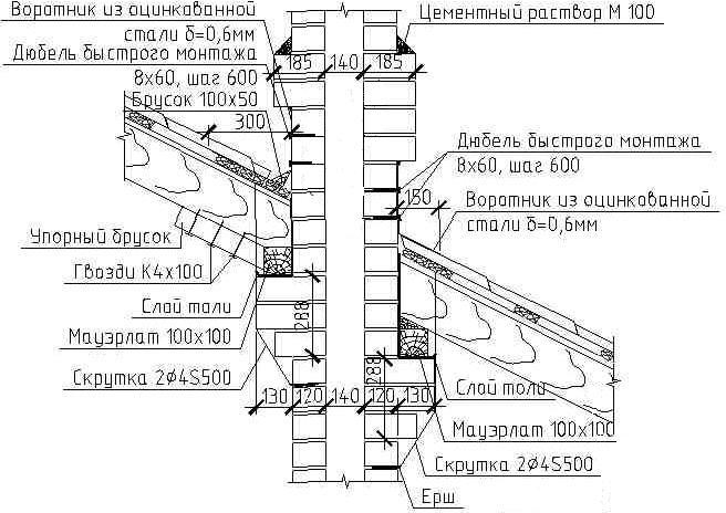Пропуск вентиляционного стояка через стропильную систему