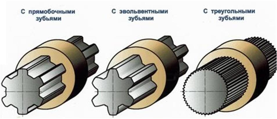 прямобочные шлицевые соединения
