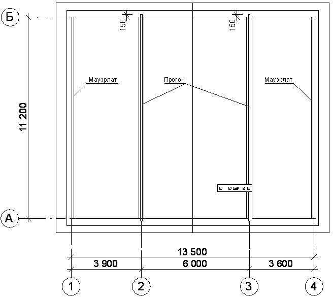 Расположение мауэрлатов и прогонов стропильной системы