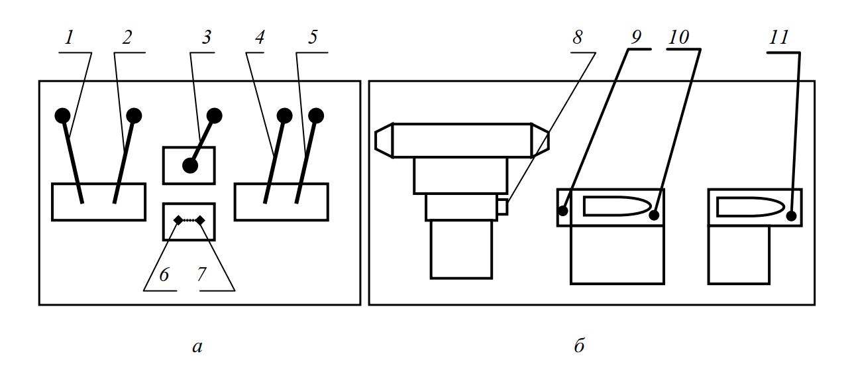 расположение органов управления и клапанов гидросистемы ЭТЦ-202Б