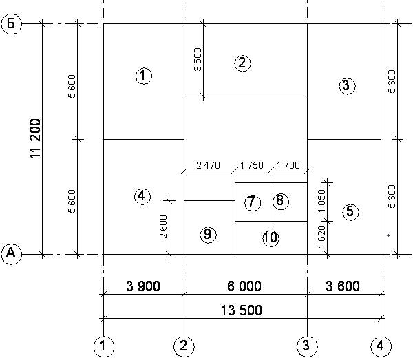Расстояние между осями