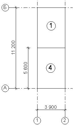 Расстояния между осями
