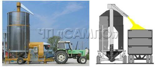 Разгрузка мобильной зерносушилки MECMAR