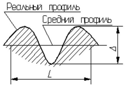 Нормирование точности допусков формы и расположения поверхностей