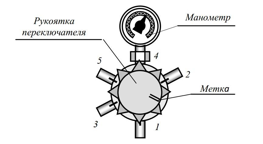 регулировка клапанов ЭТЦ-2011