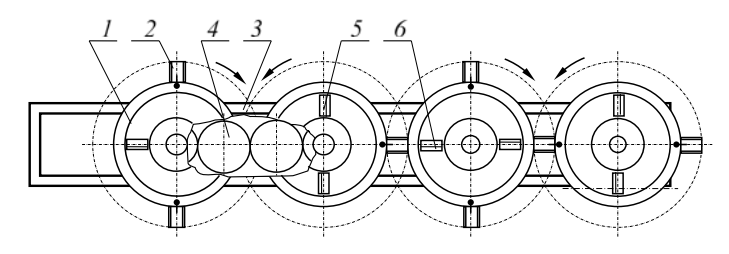Режущий аппарат с роторами, имеющими радиальные прорези
