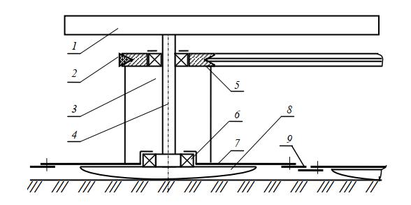 ротор двухроторной косилки с механическим приводом