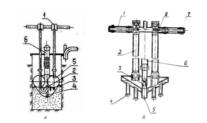 Ручные устройства для механизации работ
