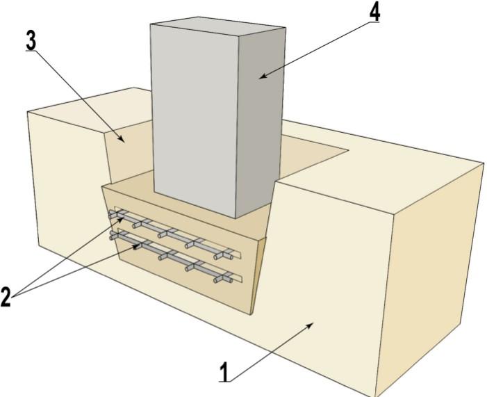 Схема армирования грунтов