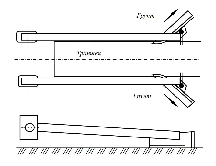 Схема бермоочистителей