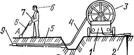 Схема диагностирования дренажной системы с помощью трассоискателя