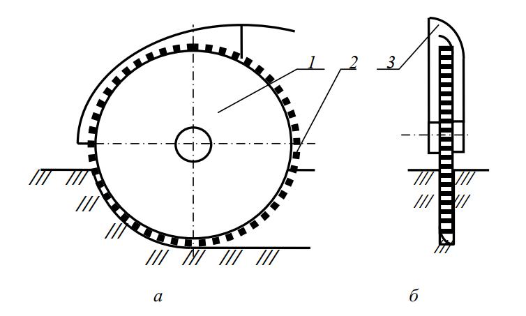 Схема дискового рабочего органа для щелевого дренажа