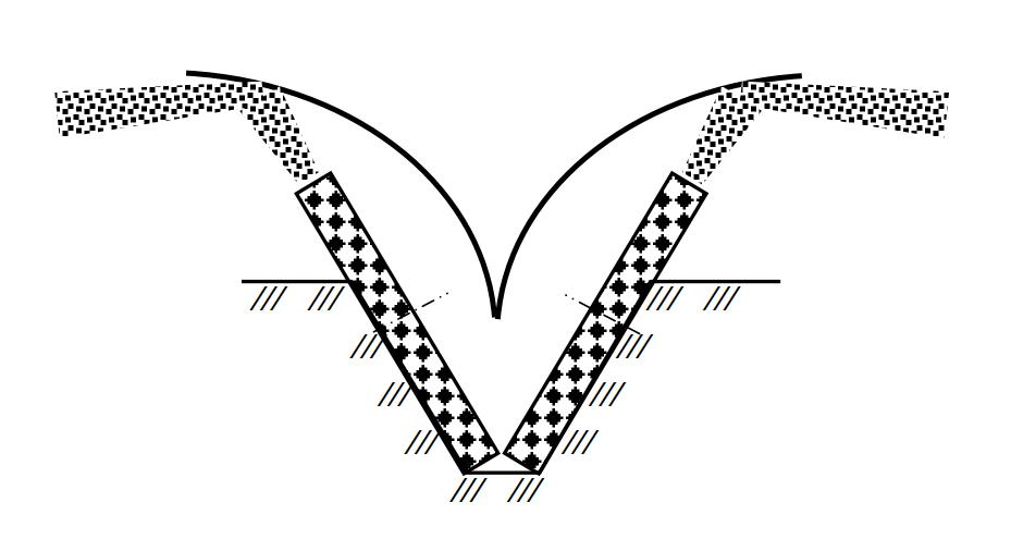 Схема двухфрезерного рабочего органа с отражающими щитами
