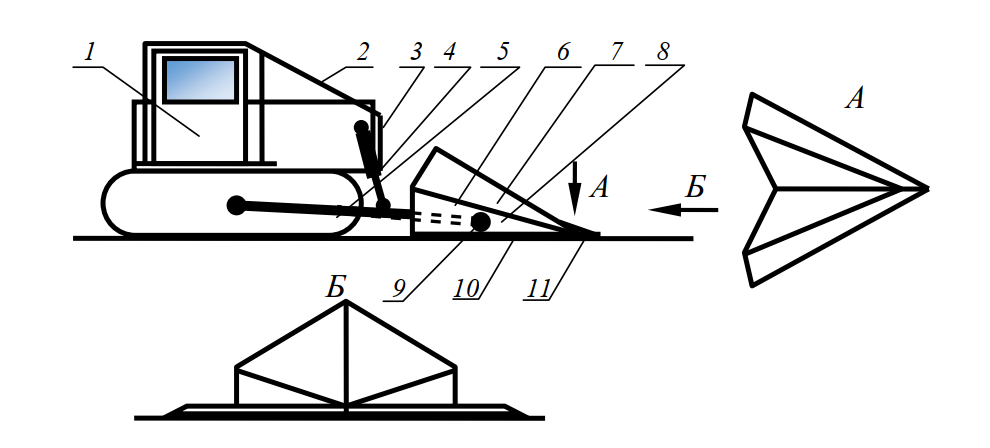 Схема двухотвального кустореза