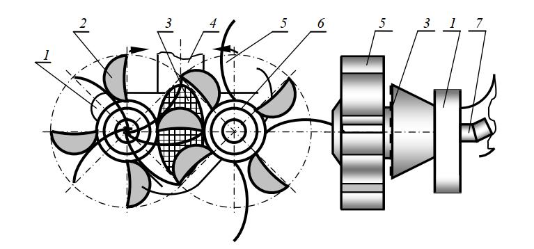 Схема двухроторного черпакового разрыхлителя