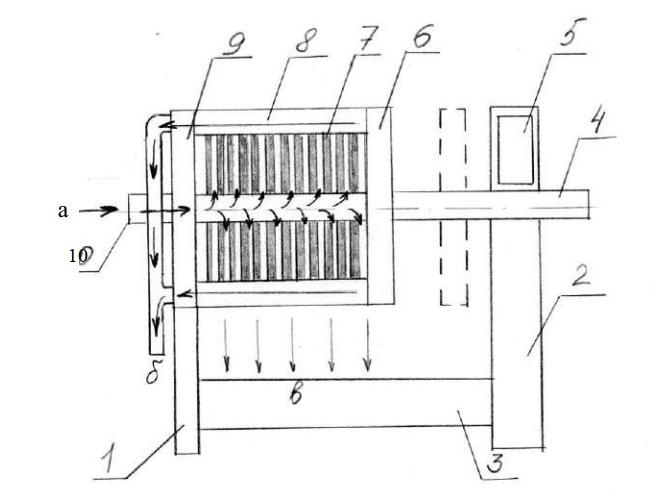 схема фильтр-пресса ASK1000