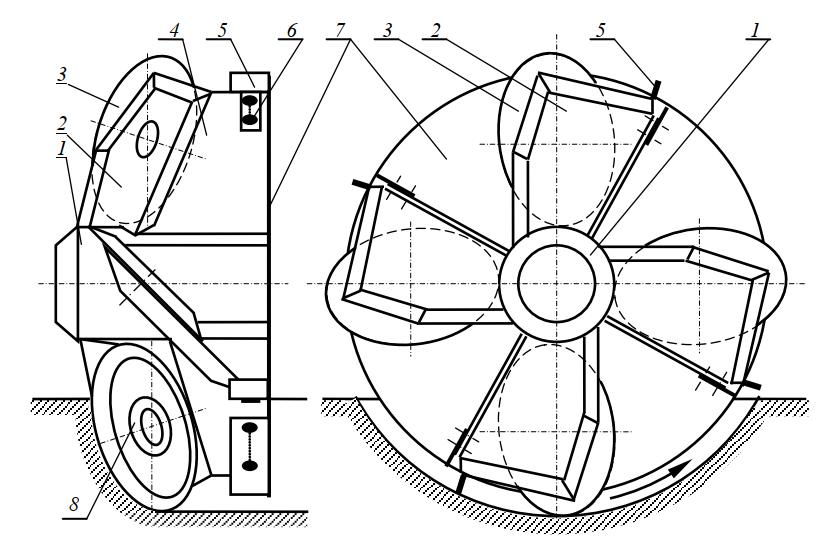 Схема фрезерного рабочего органа с дисковыми ножами