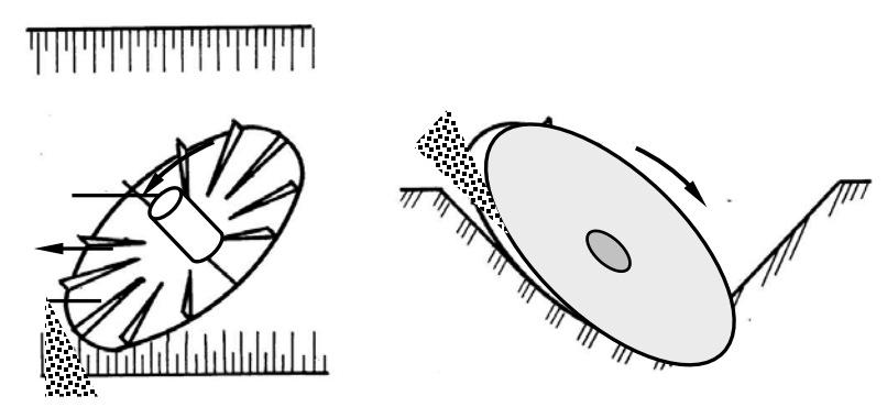 Схема фрезы с осью вращения, наклоненной к оси канала и к горизонту
