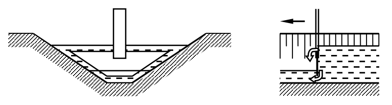 Схема гидравлического рыхления наносов посредством заслонки