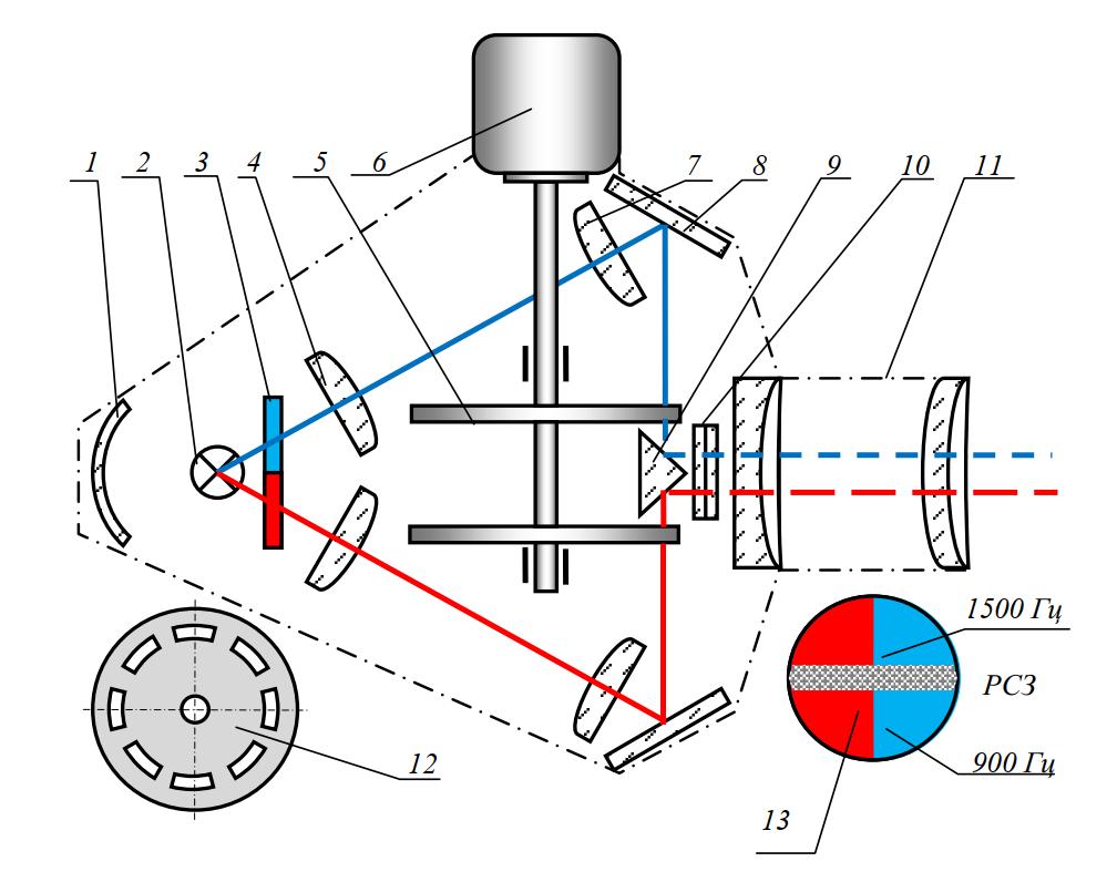 Схема излучателя модулированного светового луча
