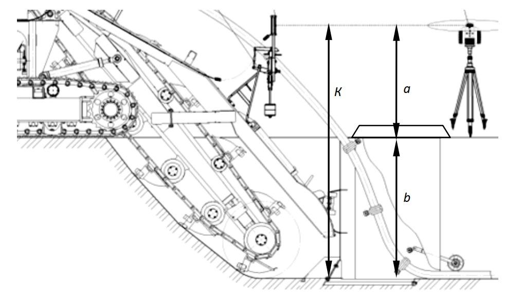 Схема к определению высоты установки приемника лазерного луча