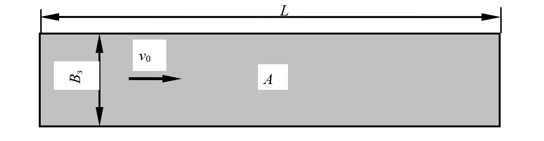 Схема к расчету количества продукции при ее измерении в единицах площади