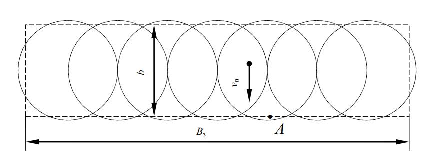 Схема к расчету скорости передвижения для фронтальной дождевальной машины, орошающей в движении