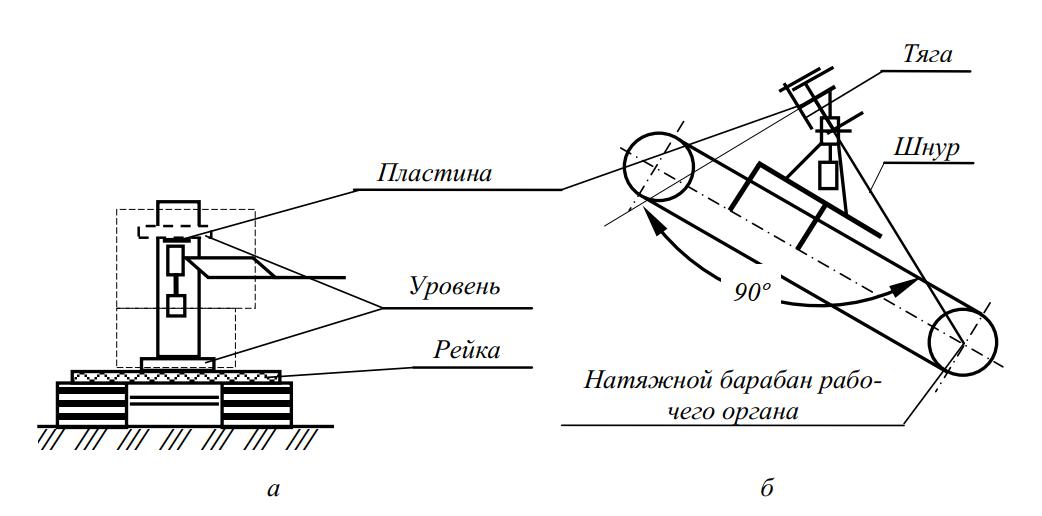 Схема к регулированию пластины датчика