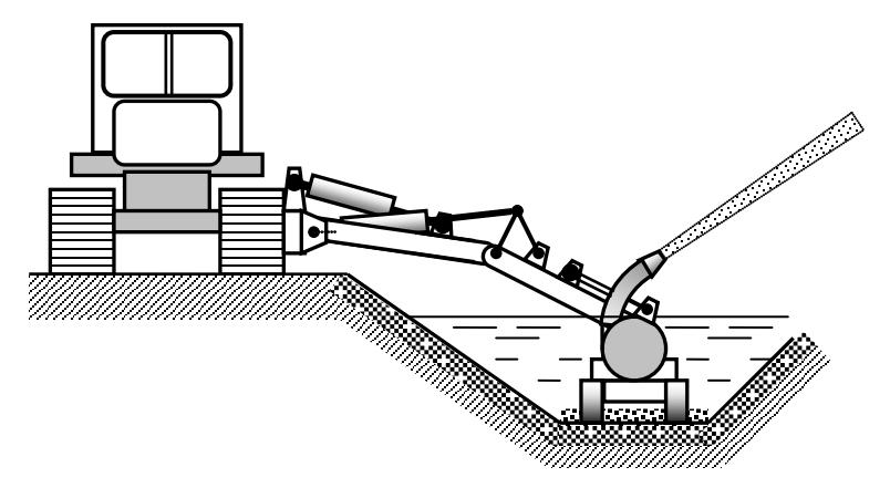 Схема каналоочистителя со сменным землесосным рабочим органом с гидравлическим рыхлением наносов