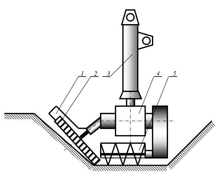 Схема комбинированного шнекофрезерного рабочего органа с цилиндрическим шнеком