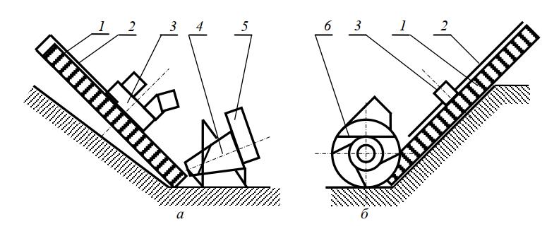 Схема комбинированных рабочих органов