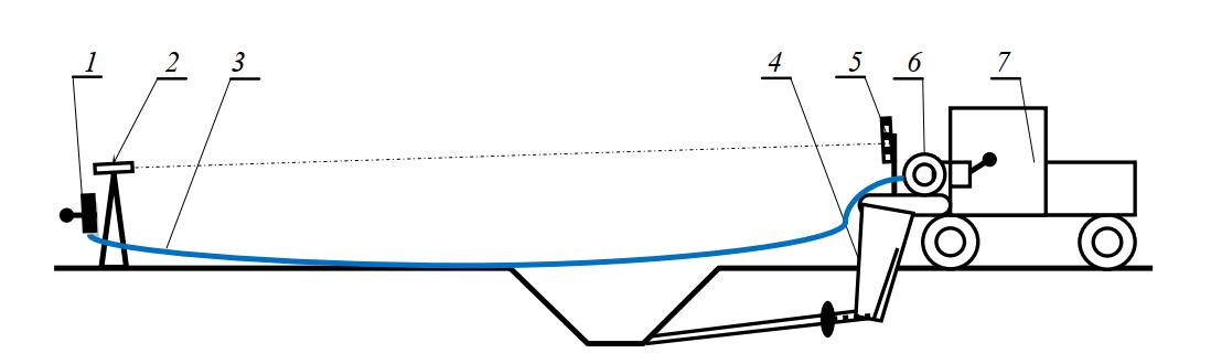 Схема копирной системы с использованием оптической оси наблюдательного прибора