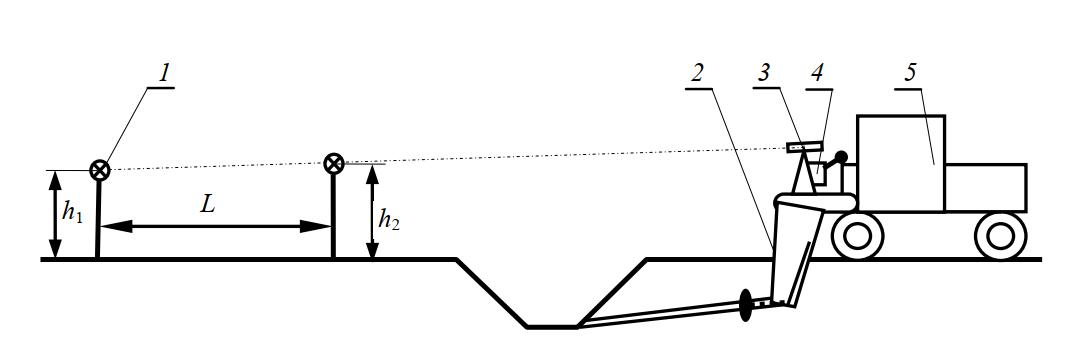 Схема копирной системы с использованием визирок