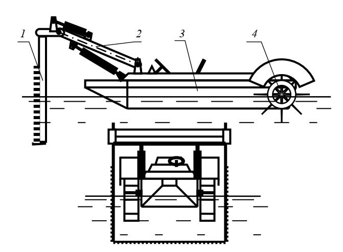 Схема косилки с П-образным рабочим органом