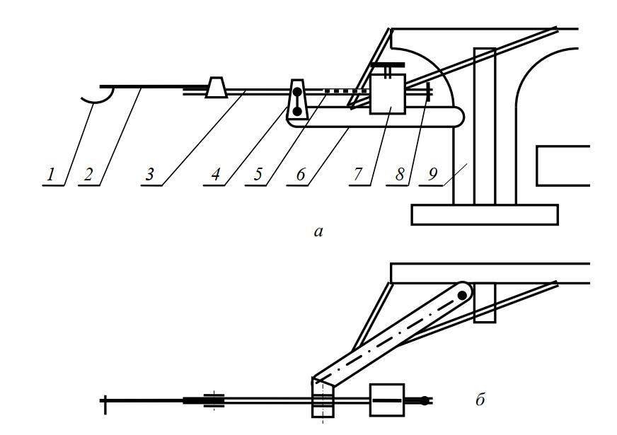 Схема люнета