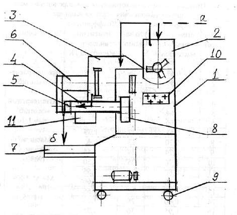 схема макаронного пресса МИМИ−50
