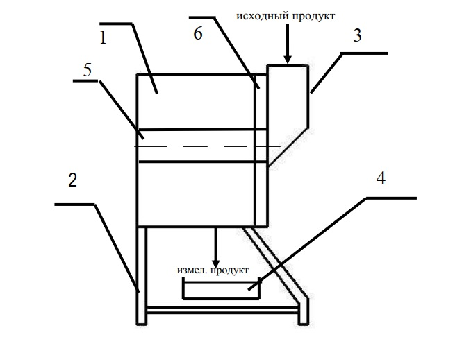 схема машины для шинкования ВОС 218