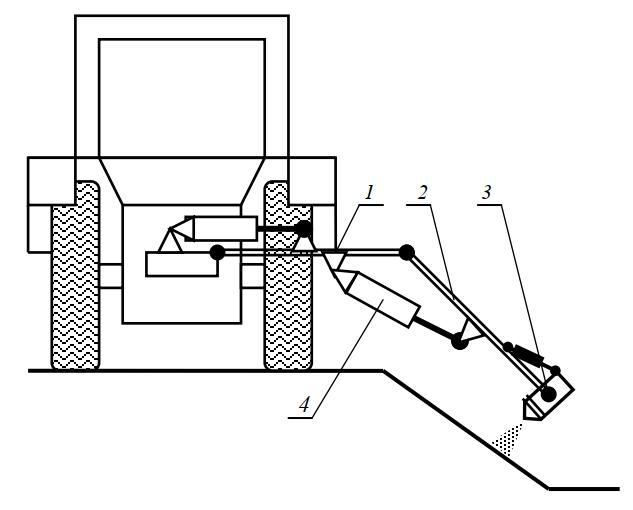 Схема машины огневого действия