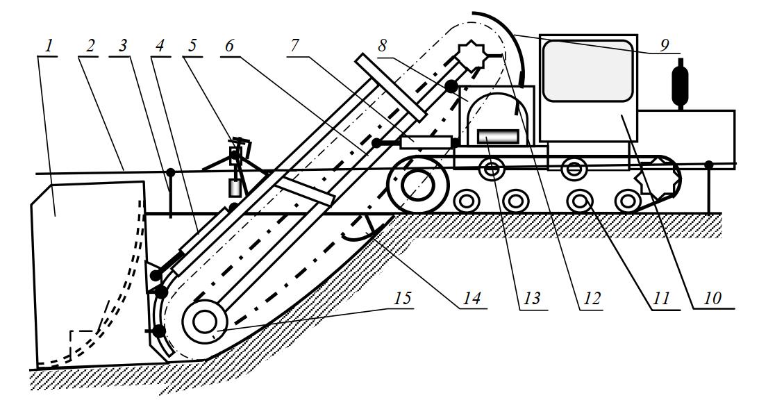 Схема многоковшового цепного экскаватора-дреноукладчика