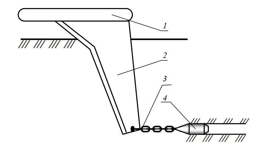 Схема навесного кротодренажного рабочего органа
