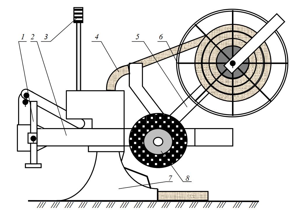 Схема оборудования МДИ